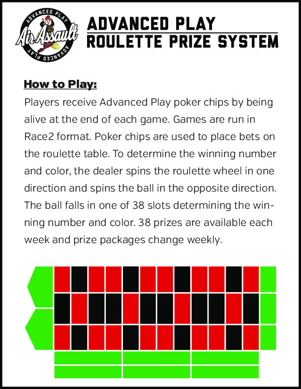 Advanced Play Roulette System